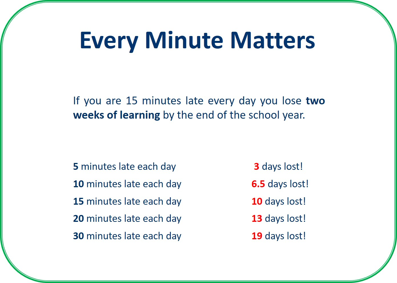 every minute matters